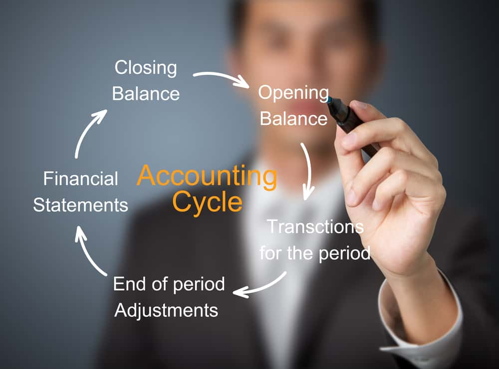 Financial Statements Accountancy Services Prospero Accounting Ltd