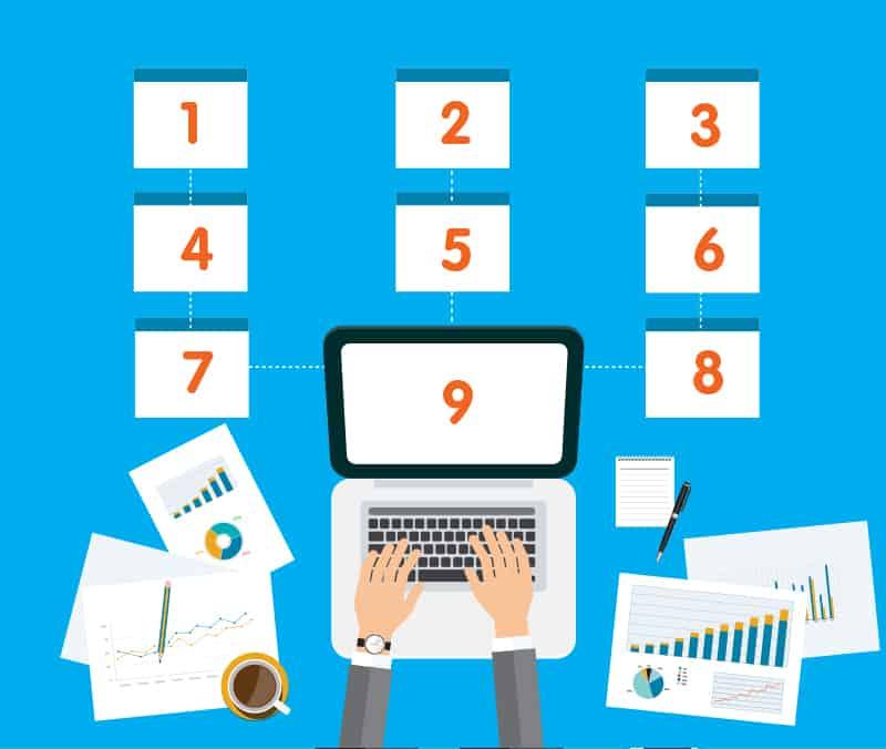 Performance Measurement (KPIs) Prospero Accounting